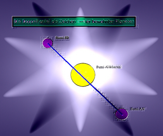Fifth Level of Learning, Paper 12: The Aldebaran Paper – The